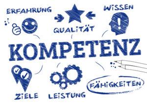 Mitarbeiterkompetenz