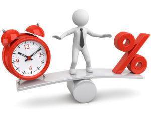 Zeit zu Führen